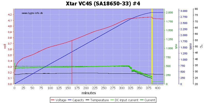 Xtar%20VC4S%20%28SA18650-33%29%20%234