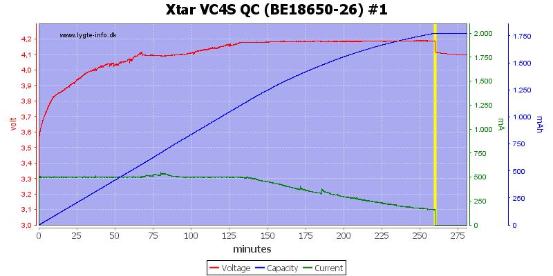 Xtar%20VC4S%20QC%20%28BE18650-26%29%20%231