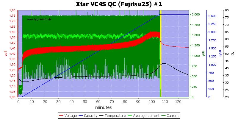 Xtar%20VC4S%20QC%20%28Fujitsu25%29%20%231