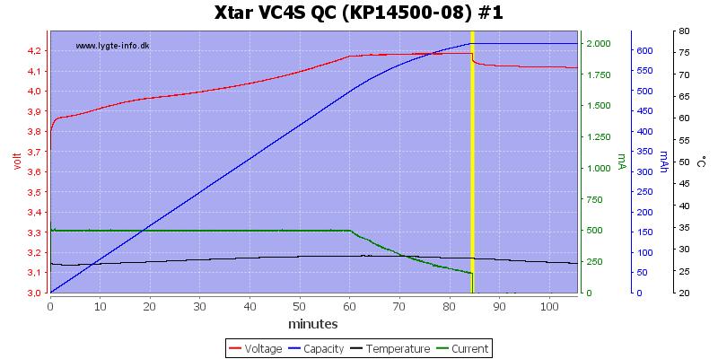 Xtar%20VC4S%20QC%20%28KP14500-08%29%20%231