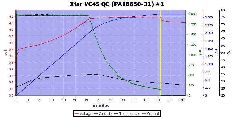 Xtar%20VC4S%20QC%20%28PA18650-31%29%20%231