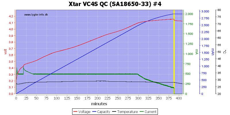 Xtar%20VC4S%20QC%20%28SA18650-33%29%20%234