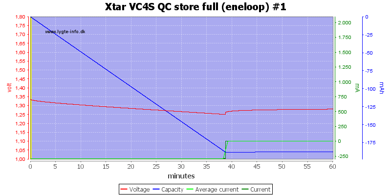 Xtar%20VC4S%20QC%20store%20full%20%28eneloop%29%20%231
