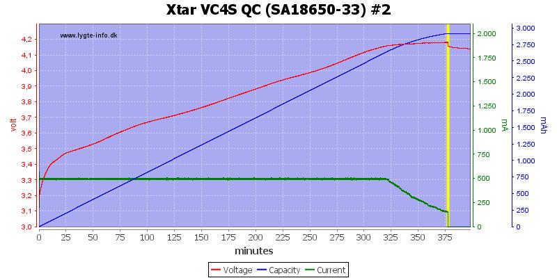 Xtar%20VC4S%20QC%20%28SA18650-33%29%20%232