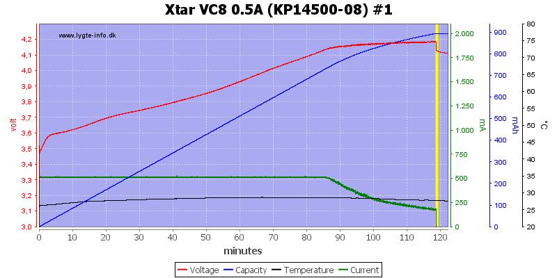 Xtar%20VC8%200.5A%20%28KP14500-08%29%20%231