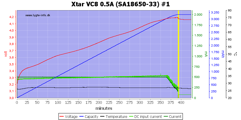 Xtar%20VC8%200.5A%20%28SA18650-33%29%20%231