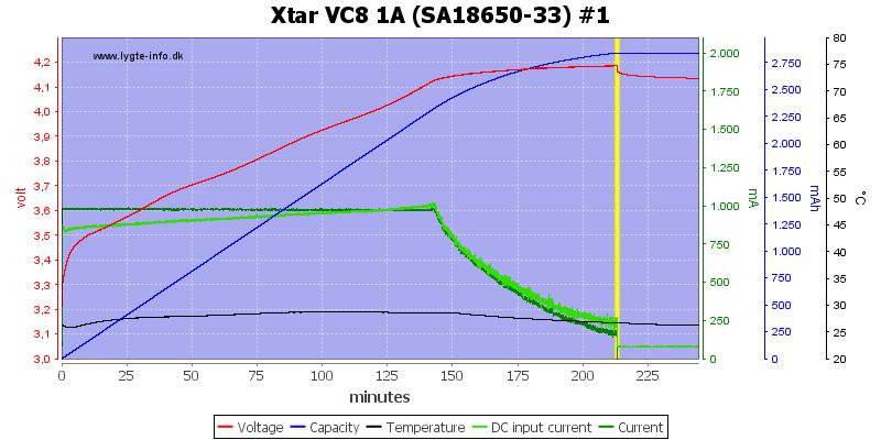 Xtar%20VC8%201A%20%28SA18650-33%29%20%231