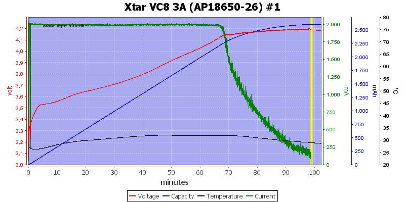 Xtar%20VC8%203A%20%28AP18650-26%29%20%231