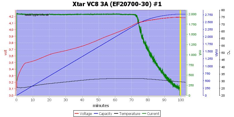 Xtar%20VC8%203A%20%28EF20700-30%29%20%231