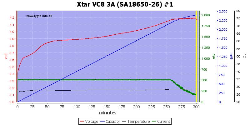 Xtar%20VC8%203A%20%28SA18650-26%29%20%231