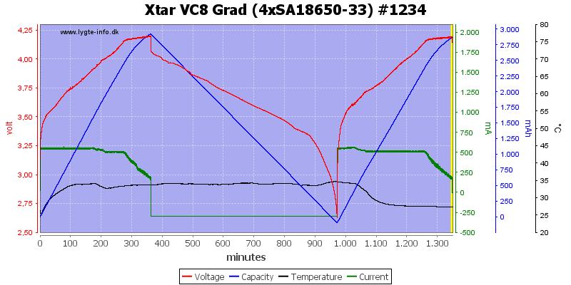 Xtar%20VC8%20Grad%20%284xSA18650-33%29%20%231234
