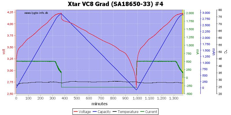 Xtar%20VC8%20Grad%20%28SA18650-33%29%20%234