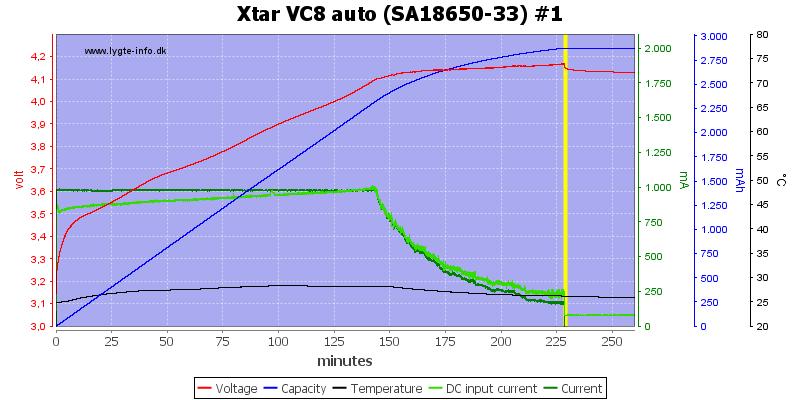 Xtar%20VC8%20auto%20%28SA18650-33%29%20%231