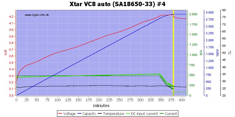 Xtar%20VC8%20auto%20%28SA18650-33%29%20%234