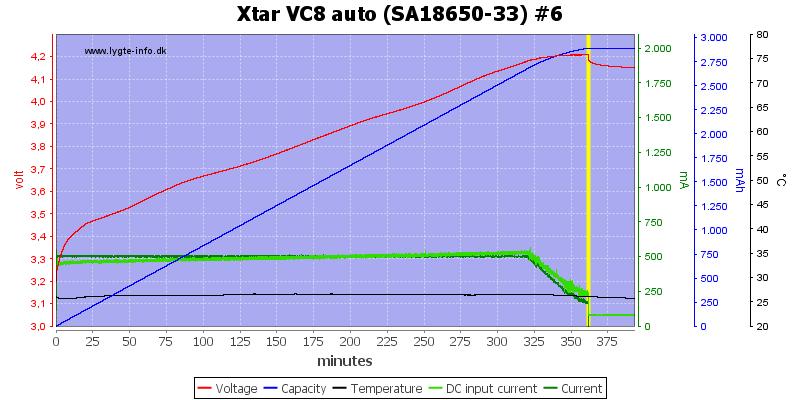 Xtar%20VC8%20auto%20%28SA18650-33%29%20%236