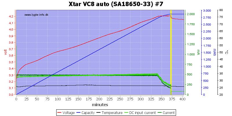 Xtar%20VC8%20auto%20%28SA18650-33%29%20%237