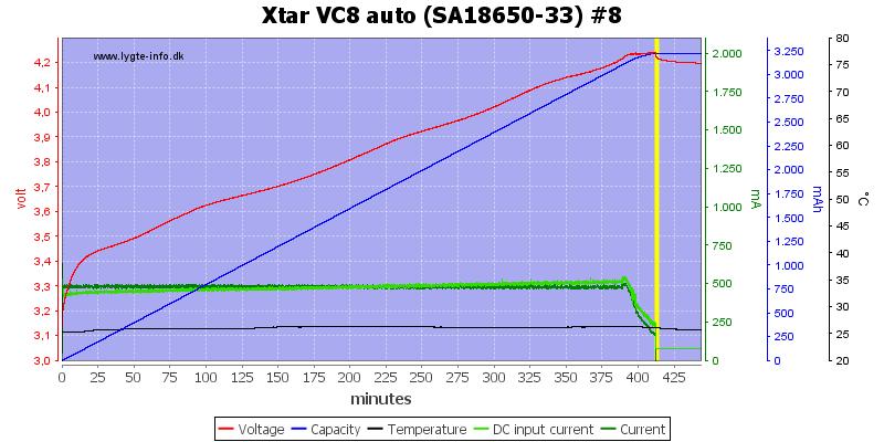 Xtar%20VC8%20auto%20%28SA18650-33%29%20%238