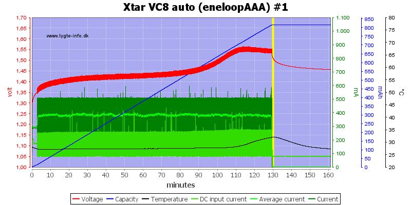 Xtar%20VC8%20auto%20%28eneloopAAA%29%20%231