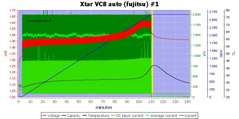 Xtar%20VC8%20auto%20%28fujitsu%29%20%231