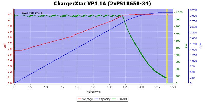 ChargerXtar%20VP1%201A%20(2xPS18650-34)