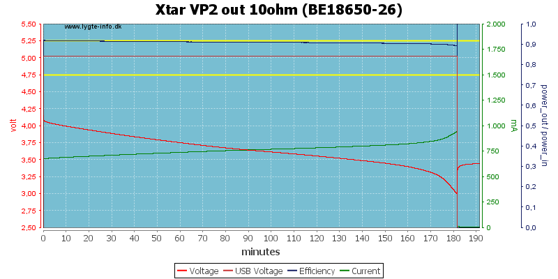 Xtar%20VP2%20out%2010ohm%20(BE18650-26)