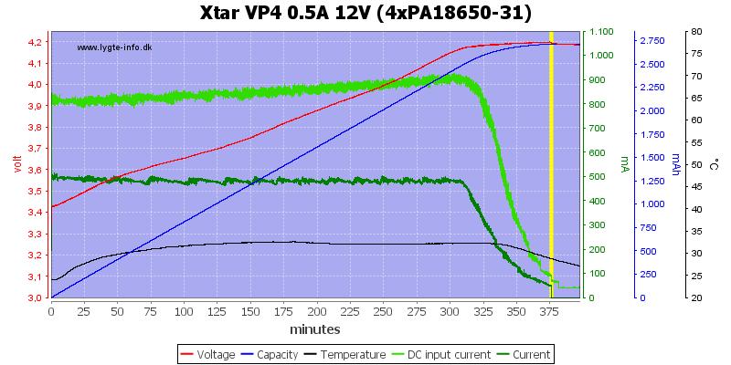Xtar%20VP4%200.5A%2012V%20(4xPA18650-31)