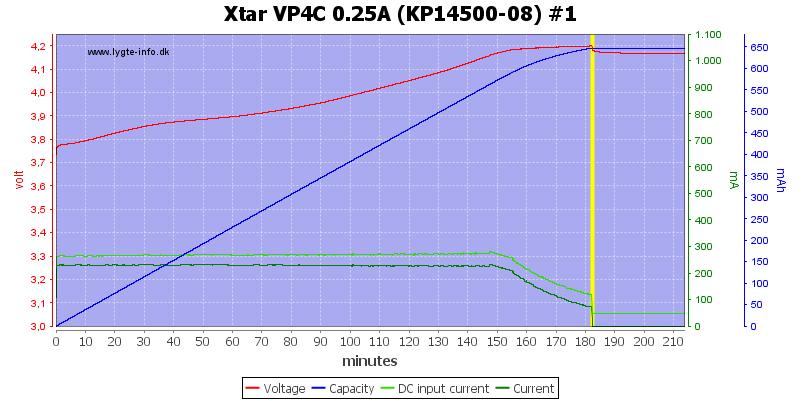 Xtar%20VP4C%200.25A%20%28KP14500-08%29%20%231