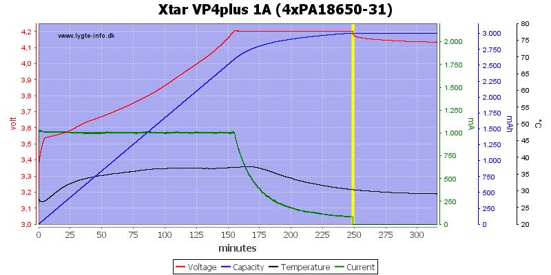 Xtar%20VP4plus%201A%20%284xPA18650-31%29