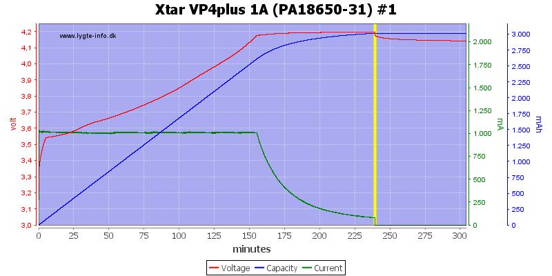 Xtar%20VP4plus%201A%20%28PA18650-31%29%20%231