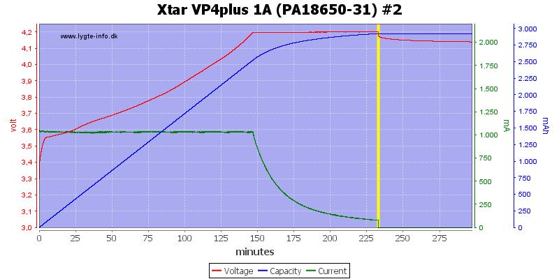 Xtar%20VP4plus%201A%20%28PA18650-31%29%20%232
