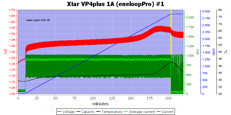 Xtar%20VP4plus%201A%20%28eneloopPro%29%20%231