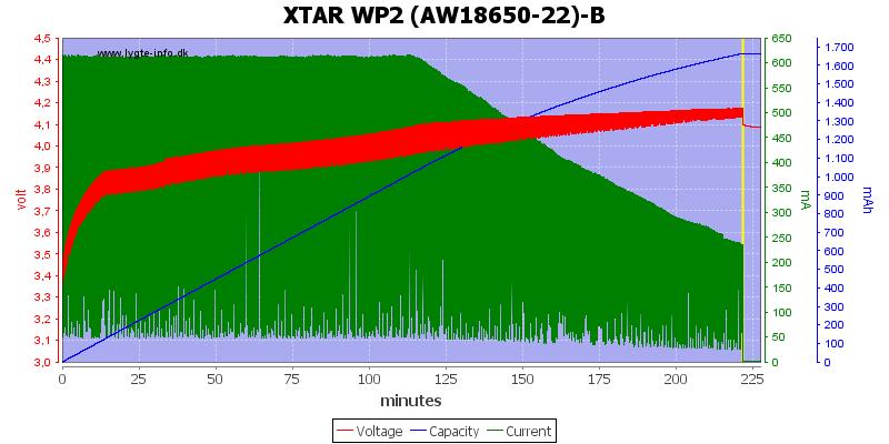 XTAR%20WP2%20%28AW18650-22%29-B