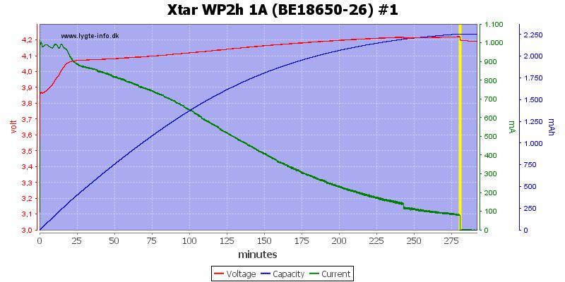 Xtar%20WP2h%201A%20(BE18650-26)%20%231