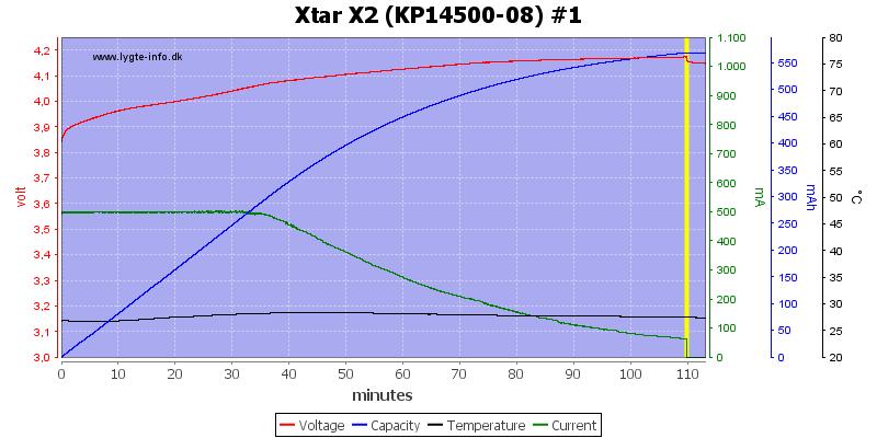 Xtar%20X2%20%28KP14500-08%29%20%231