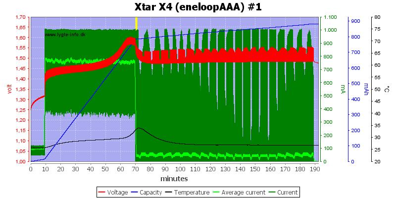 Xtar%20X4%20%28eneloopAAA%29%20%231