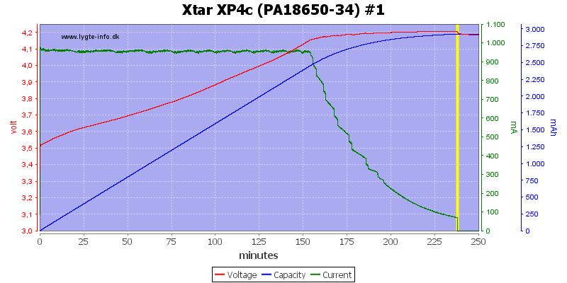 Xtar%20XP4c%20(PA18650-34)%20%231