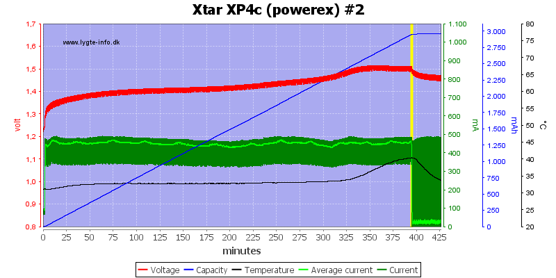 Xtar%20XP4c%20(powerex)%20%232