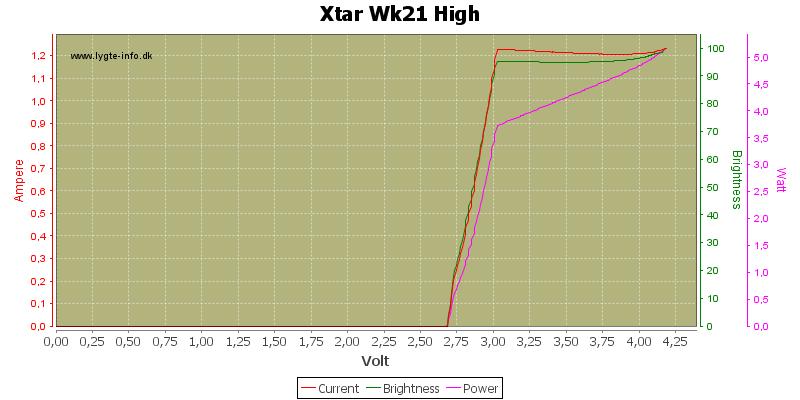 Xtar%20Wk21%20High