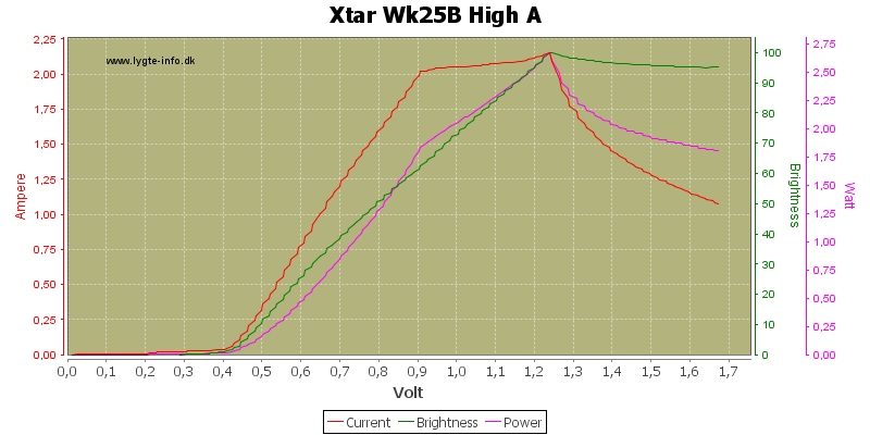 Xtar%20Wk25B%20High