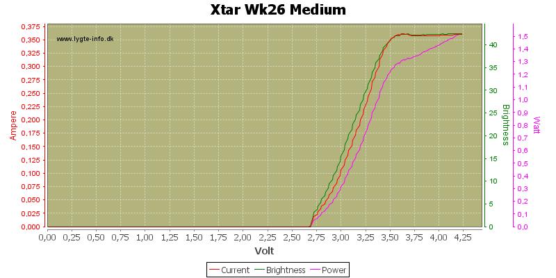 Xtar%20Wk26%20Medium