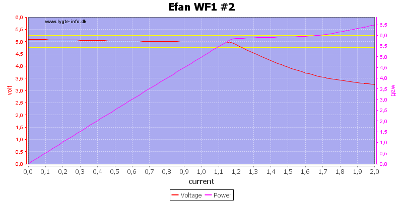 Efan%20WF1%20%232%20load%20sweep