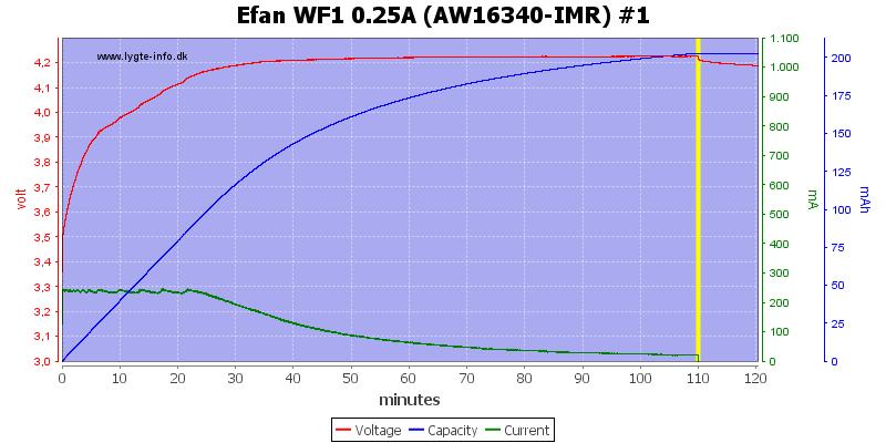 Efan%20WF1%200.25A%20(AW16340-IMR)%20%231