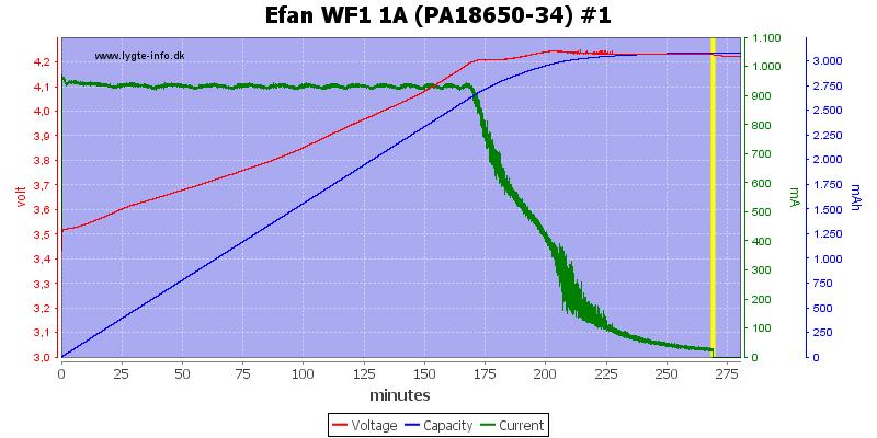Efan%20WF1%201A%20(PA18650-34)%20%231