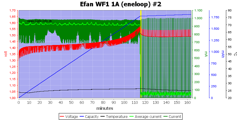 Efan%20WF1%201A%20(eneloop)%20%232