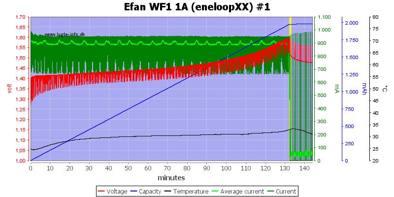 Efan%20WF1%201A%20(eneloopXX)%20%231