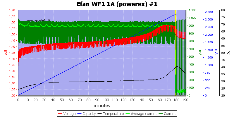 Efan%20WF1%201A%20(powerex)%20%231