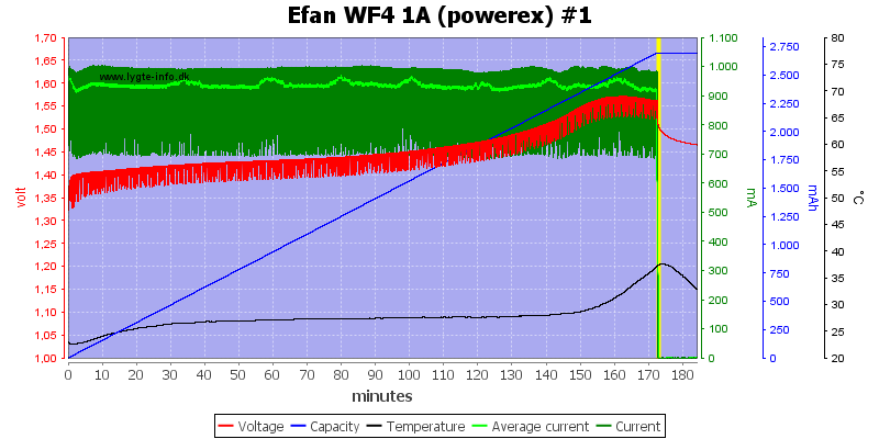 Efan%20WF4%201A%20(powerex)%20%231