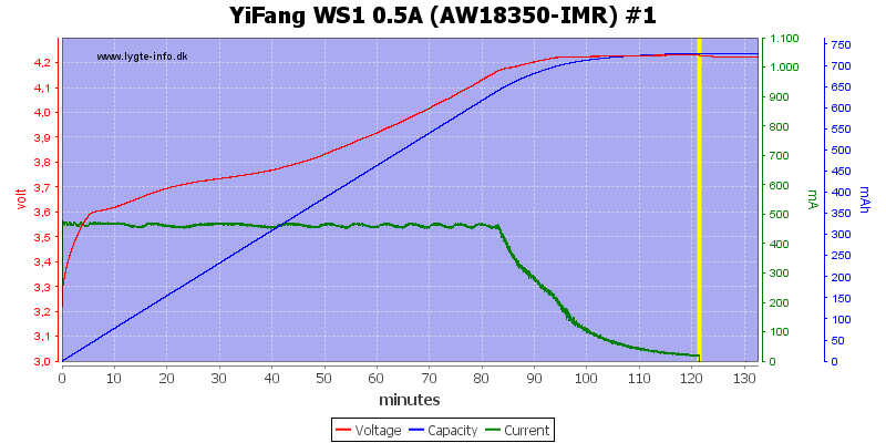 YiFang%20WS1%200.5A%20(AW18350-IMR)%20%231