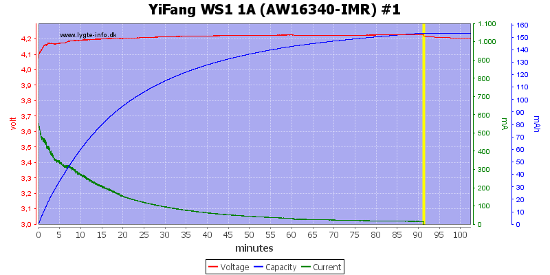 YiFang%20WS1%201A%20(AW16340-IMR)%20%231