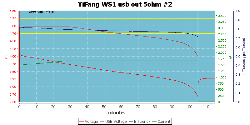 YiFang%20WS1%20usb%20out%205ohm%20%232